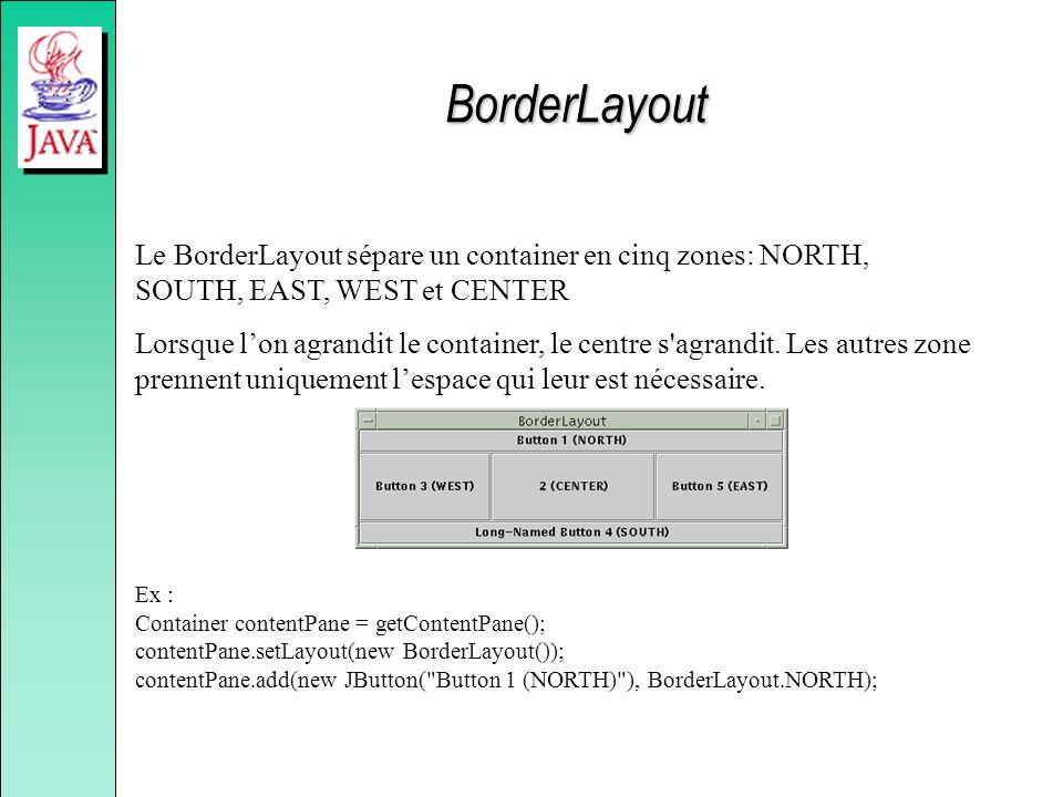 Le BorderLayout sépare un container en cinq zones: NORTH, SOUTH, EAST, WEST et CENTER Lorsque lon agrandit le container, le centre s'agrandit. Les aut