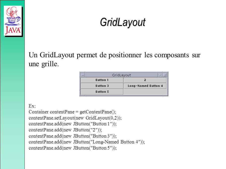 GridLayout Un GridLayout permet de positionner les composants sur une grille. Ex: Container contentPane = getContentPane(); contentPane.setLayout(new