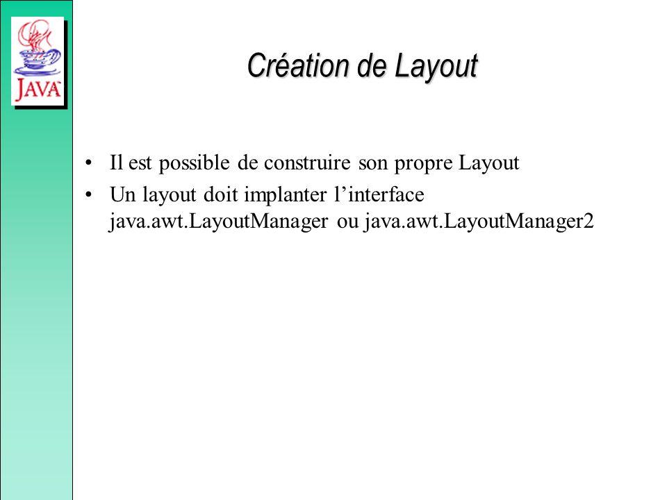Création de Layout Il est possible de construire son propre Layout Un layout doit implanter linterface java.awt.LayoutManager ou java.awt.LayoutManage