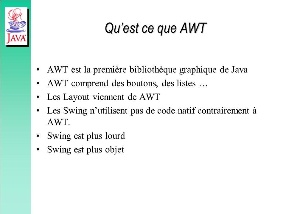 Quest ce que AWT AWT est la première bibliothèque graphique de Java AWT comprend des boutons, des listes … Les Layout viennent de AWT Les Swing nutili