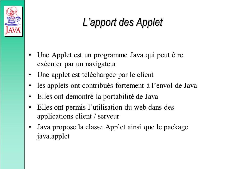Lapport des Applet Une Applet est un programme Java qui peut être exécuter par un navigateur Une applet est téléchargée par le client les applets ont