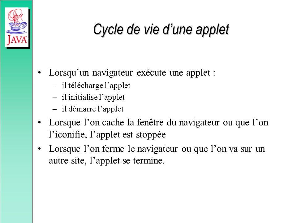 Cycle de vie dune applet Lorsquun navigateur exécute une applet : –il télécharge lapplet –il initialise lapplet –il démarre lapplet Lorsque lon cache