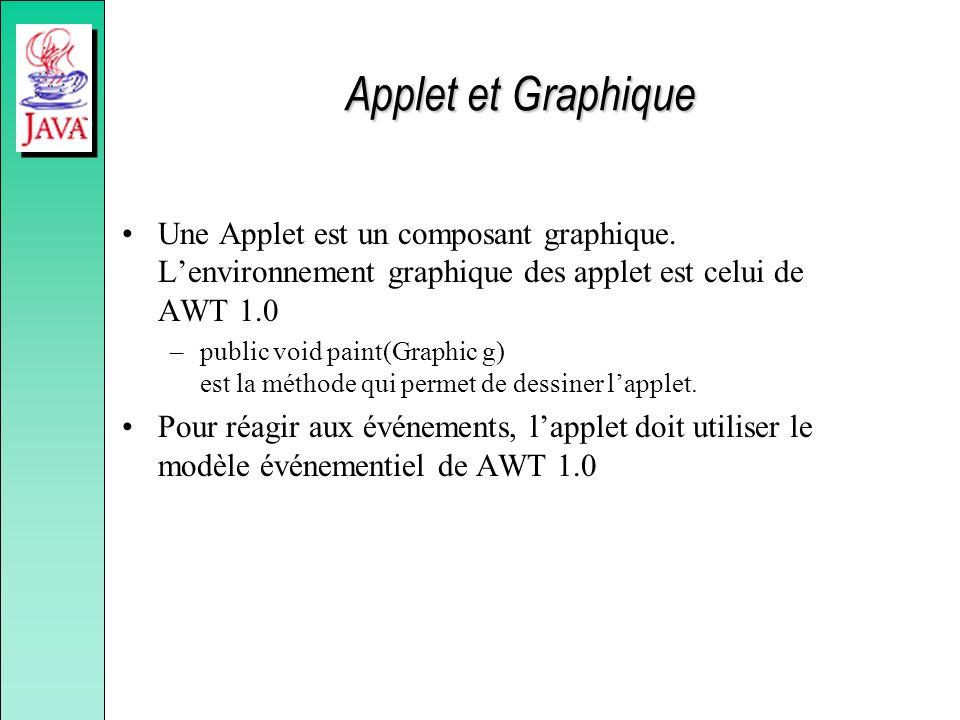 Applet et Graphique Une Applet est un composant graphique. Lenvironnement graphique des applet est celui de AWT 1.0 –public void paint(Graphic g) est