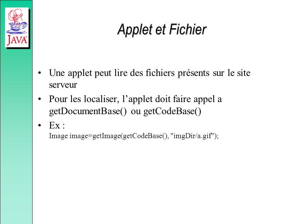 Applet et Fichier Une applet peut lire des fichiers présents sur le site serveur Pour les localiser, lapplet doit faire appel a getDocumentBase() ou g