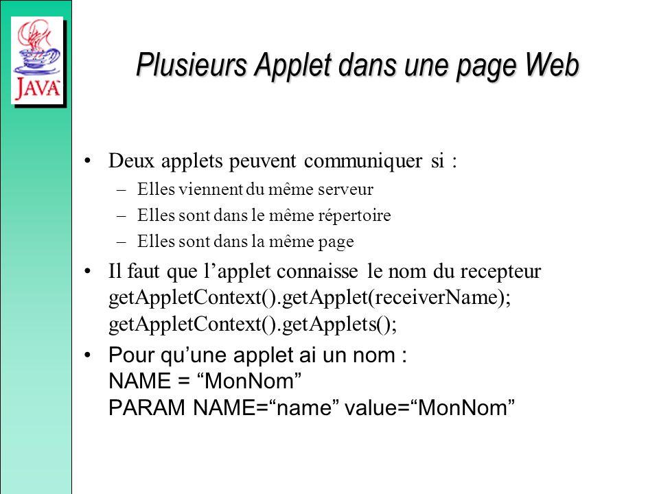 Plusieurs Applet dans une page Web Deux applets peuvent communiquer si : –Elles viennent du même serveur –Elles sont dans le même répertoire –Elles so