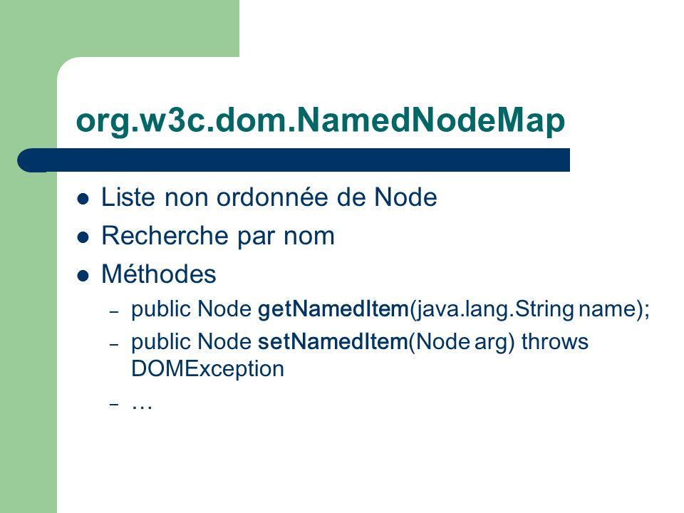 org.w3c.dom.NamedNodeMap Liste non ordonnée de Node Recherche par nom Méthodes – public Node getNamedItem(java.lang.String name) ; – public Node setNamedItem(Node arg) throws DOMException – …