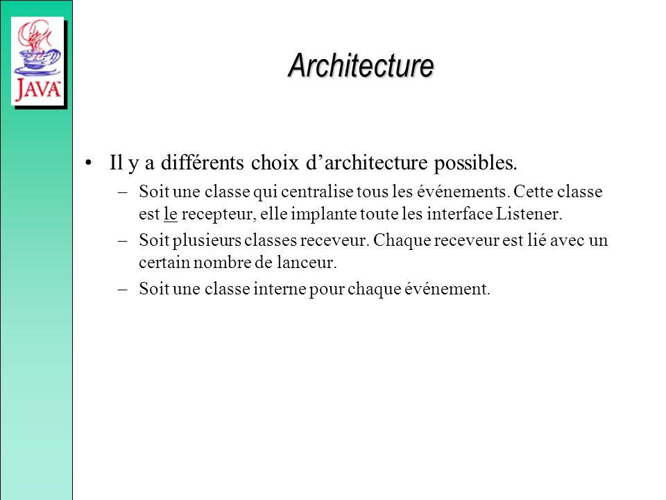Architecture Il y a différents choix darchitecture possibles.