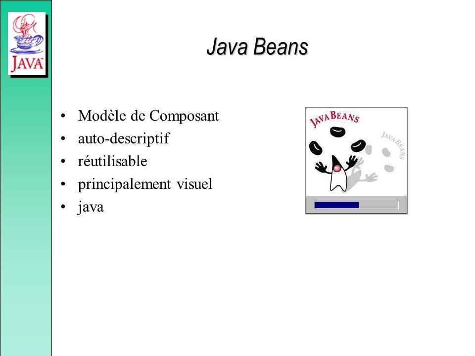 Java Beans Modèle de Composant auto-descriptif réutilisable principalement visuel java