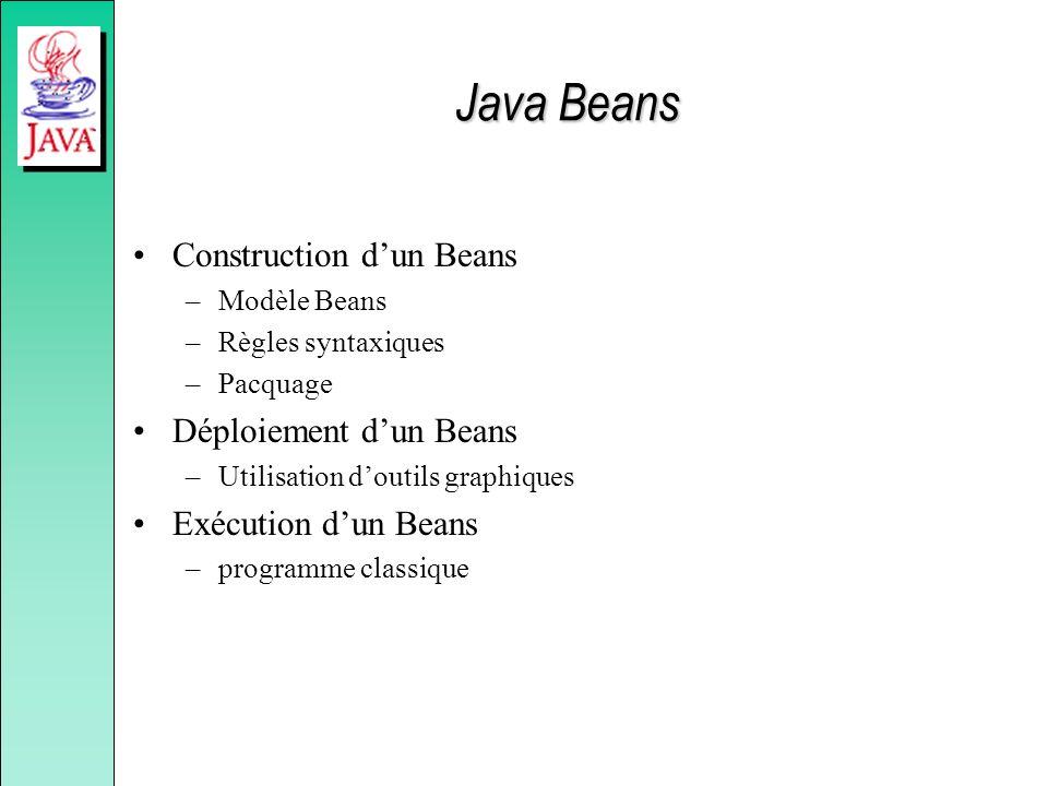 Java Beans Construction dun Beans –Modèle Beans –Règles syntaxiques –Pacquage Déploiement dun Beans –Utilisation doutils graphiques Exécution dun Beans –programme classique