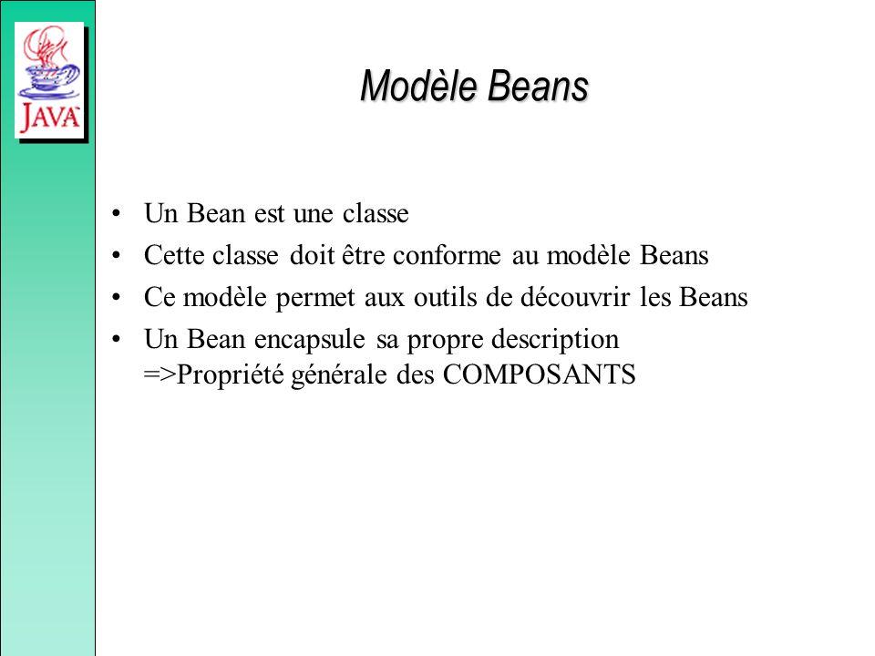 Modèle Beans Un Bean est une classe Cette classe doit être conforme au modèle Beans Ce modèle permet aux outils de découvrir les Beans Un Bean encapsule sa propre description =>Propriété générale des COMPOSANTS