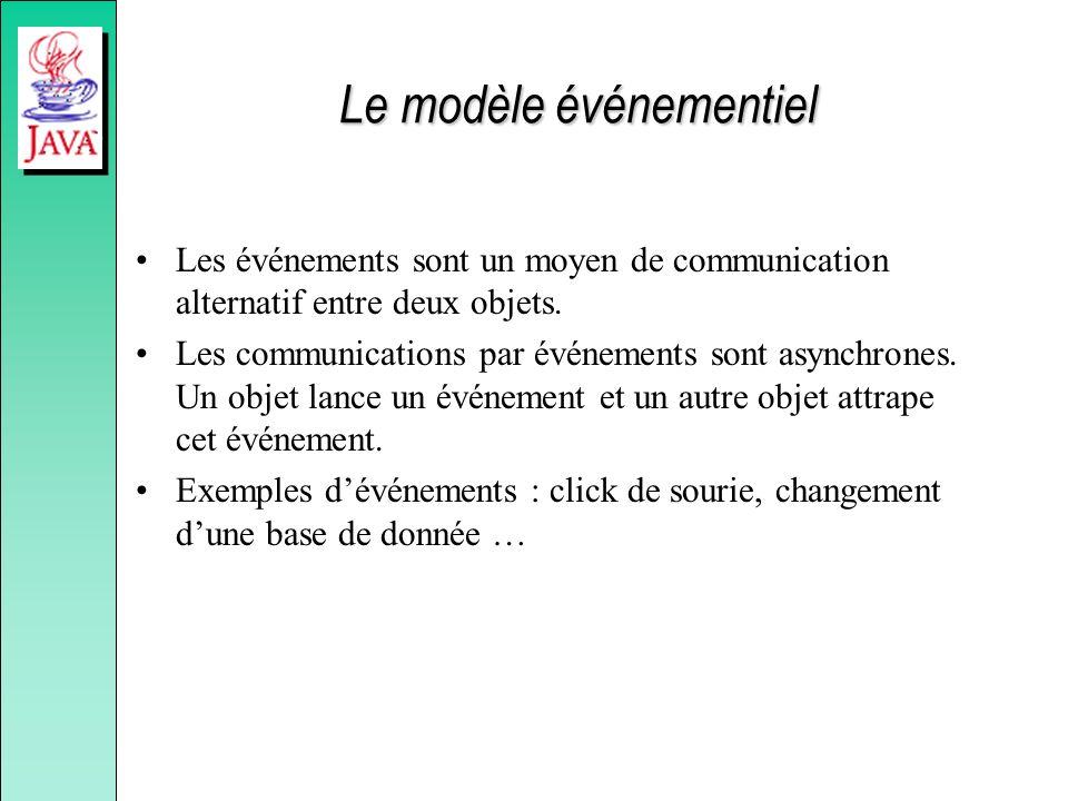 Le modèle événementiel Les événements sont un moyen de communication alternatif entre deux objets.
