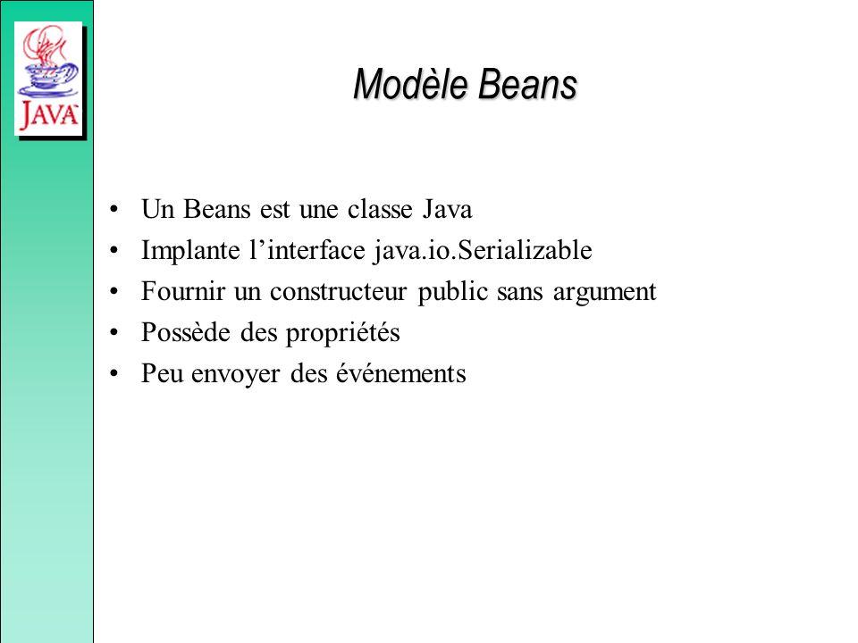 Modèle Beans Un Beans est une classe Java Implante linterface java.io.Serializable Fournir un constructeur public sans argument Possède des propriétés Peu envoyer des événements