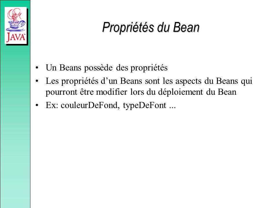 Propriétés du Bean Un Beans possède des propriétés Les propriétés dun Beans sont les aspects du Beans qui pourront être modifier lors du déploiement du Bean Ex: couleurDeFond, typeDeFont...