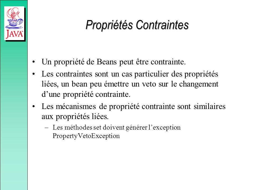Propriétés Contraintes Un propriété de Beans peut être contrainte.