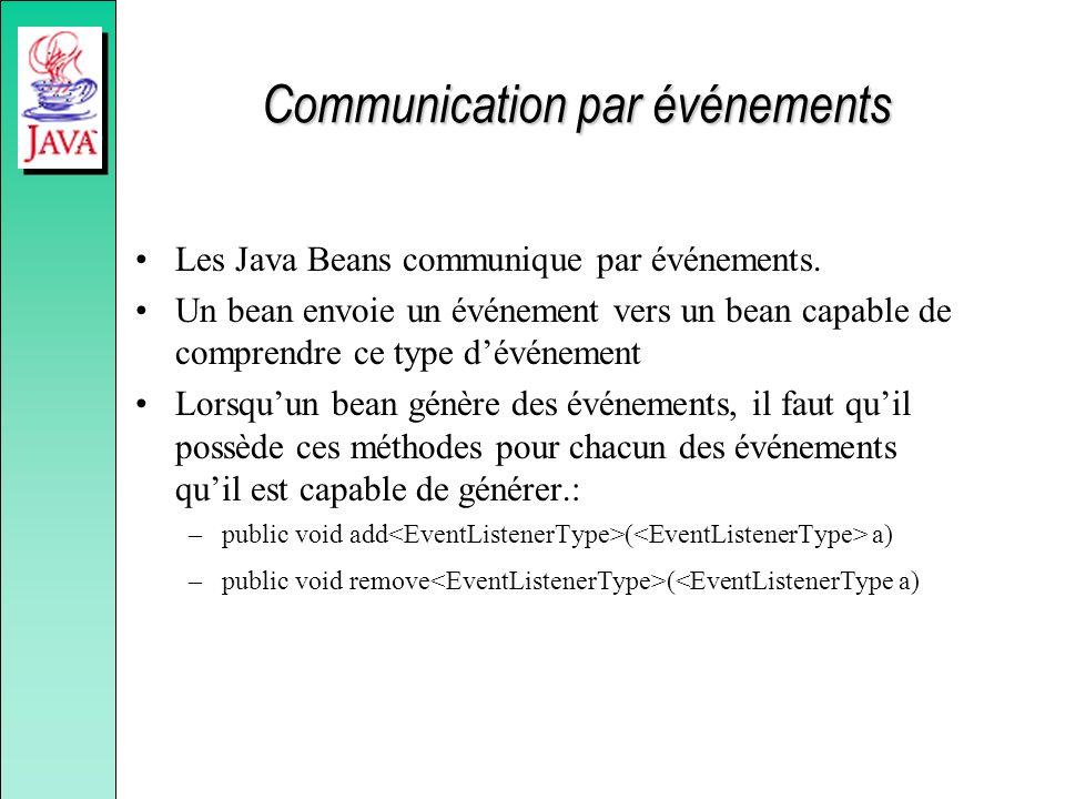 Communication par événements Les Java Beans communique par événements.