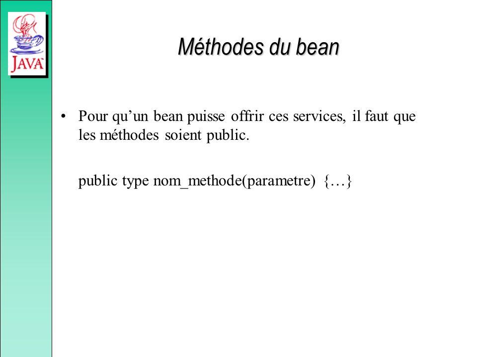 Méthodes du bean Pour quun bean puisse offrir ces services, il faut que les méthodes soient public.