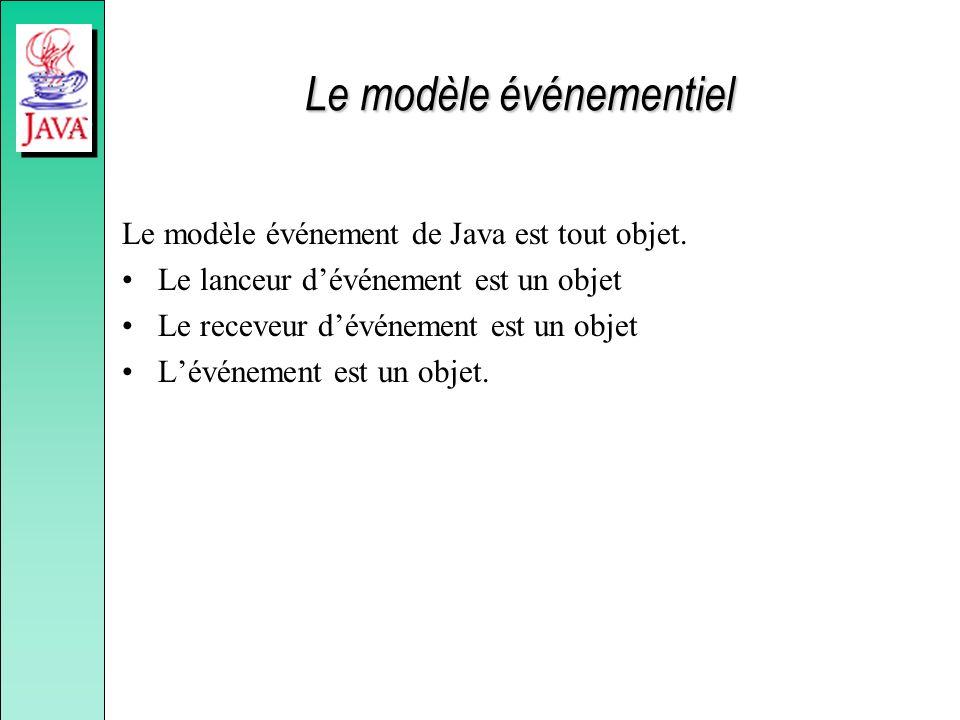 Le modèle événement de Java est tout objet.