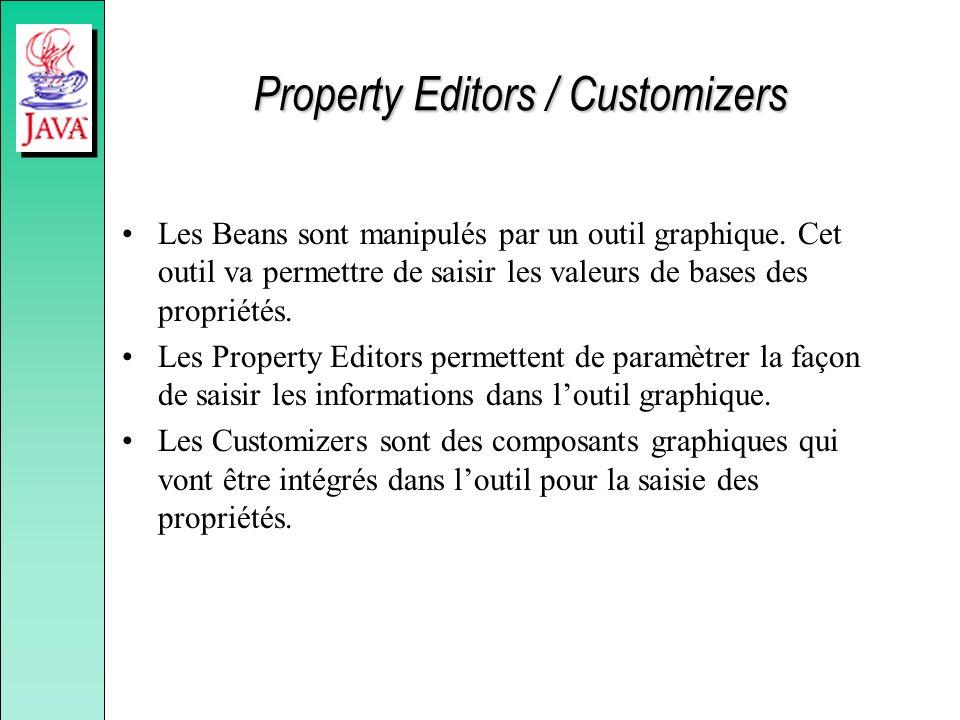 Property Editors / Customizers Les Beans sont manipulés par un outil graphique.