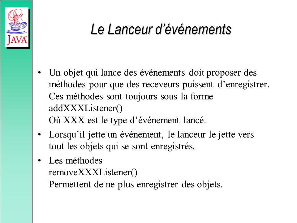 Le Lanceur dévénements Un objet qui lance des événements doit proposer des méthodes pour que des receveurs puissent denregistrer.