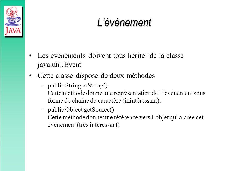 L événement Les événements doivent tous hériter de la classe java.util.Event Cette classe dispose de deux méthodes –public String toString() Cette méthode donne une représentation de l événement sous forme de chaîne de caractère (inintéressant).