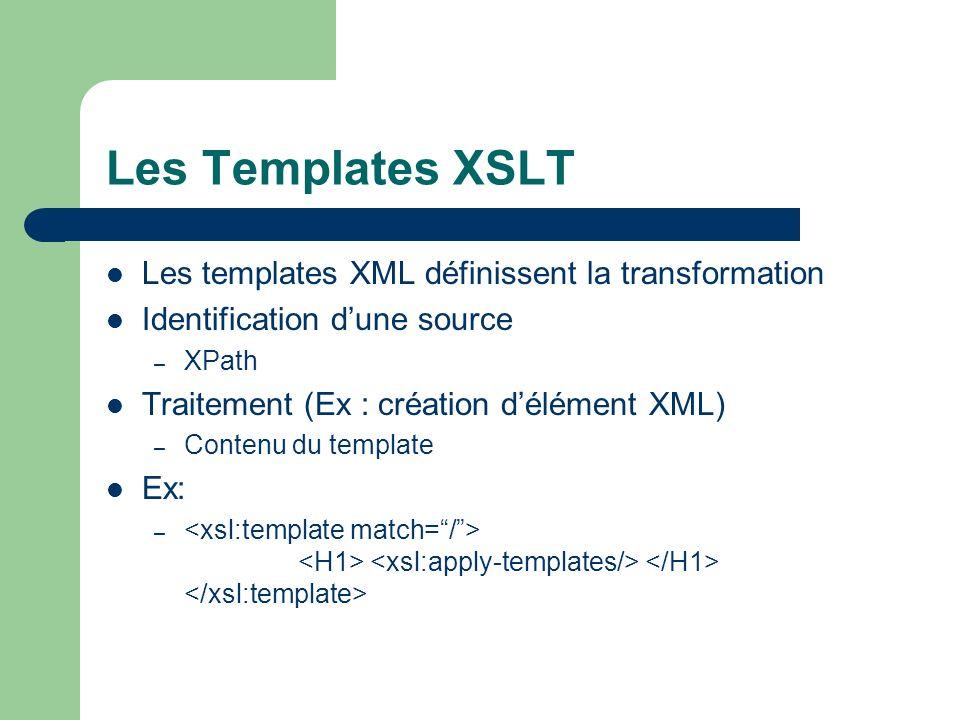 Les Templates XSLT Les templates XML définissent la transformation Identification dune source – XPath Traitement (Ex : création délément XML) – Conten