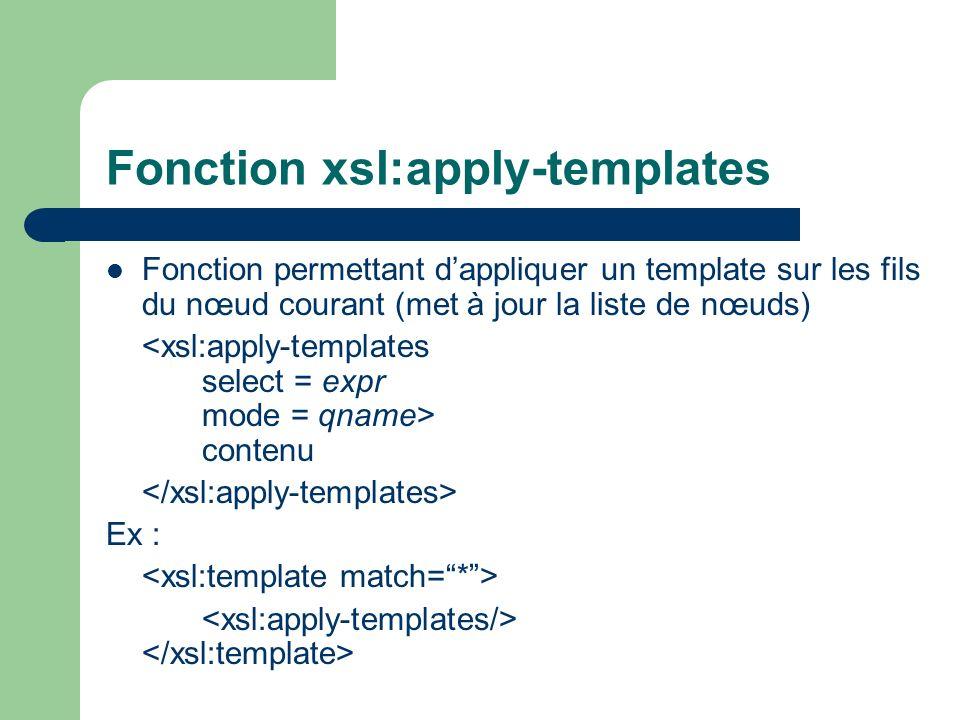 Fonction xsl:apply-templates Fonction permettant dappliquer un template sur les fils du nœud courant (met à jour la liste de nœuds) contenu Ex :