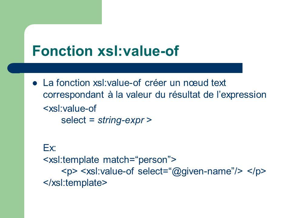 Fonction xsl:value-of La fonction xsl:value-of créer un nœud text correspondant à la valeur du résultat de lexpression Ex: