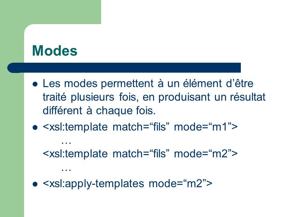 Modes Les modes permettent à un élément dêtre traité plusieurs fois, en produisant un résultat différent à chaque fois. … …