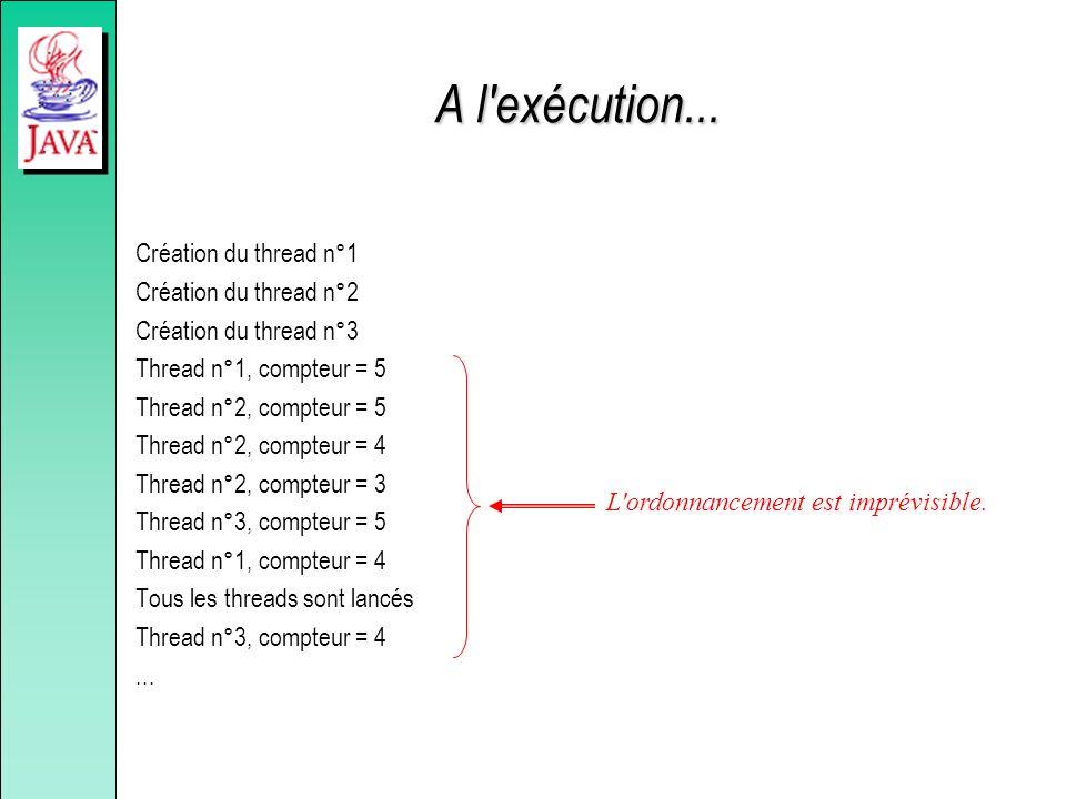 A l'exécution... Création du thread n°1 Création du thread n°2 Création du thread n°3 Thread n°1, compteur = 5 Thread n°2, compteur = 5 Thread n°2, co