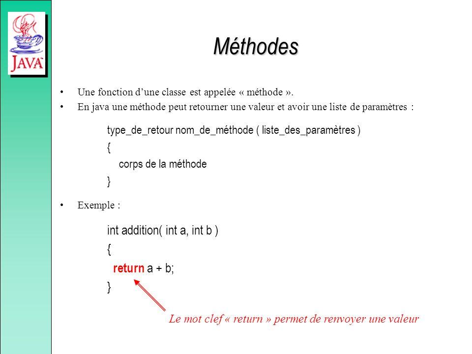 Méthodes Une fonction dune classe est appelée « méthode ». En java une méthode peut retourner une valeur et avoir une liste de paramètres : type_de_re