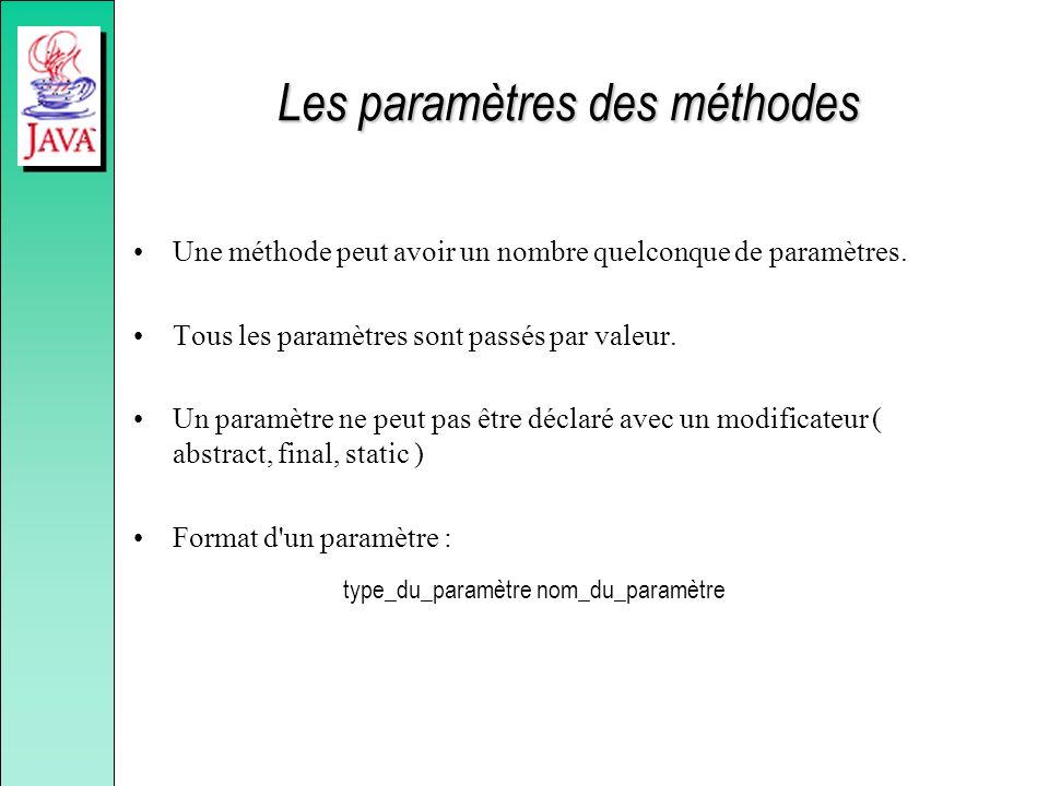 Les paramètres des méthodes Une méthode peut avoir un nombre quelconque de paramètres. Tous les paramètres sont passés par valeur. Un paramètre ne peu