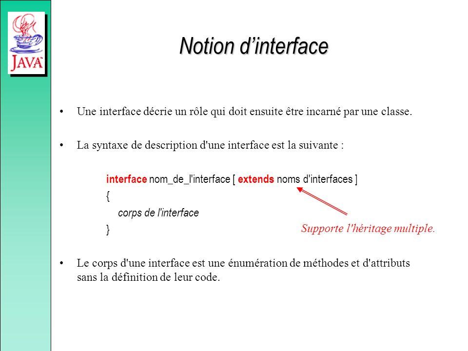 Notion dinterface Une interface décrie un rôle qui doit ensuite être incarné par une classe. La syntaxe de description d'une interface est la suivante