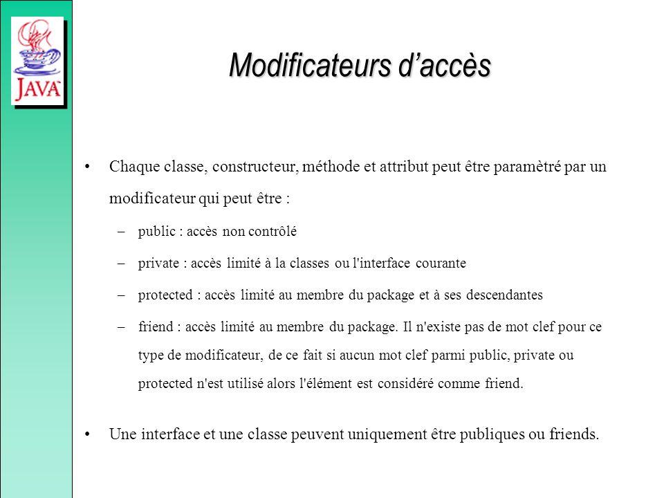 Modificateurs daccès Chaque classe, constructeur, méthode et attribut peut être paramètré par un modificateur qui peut être : –public : accès non cont