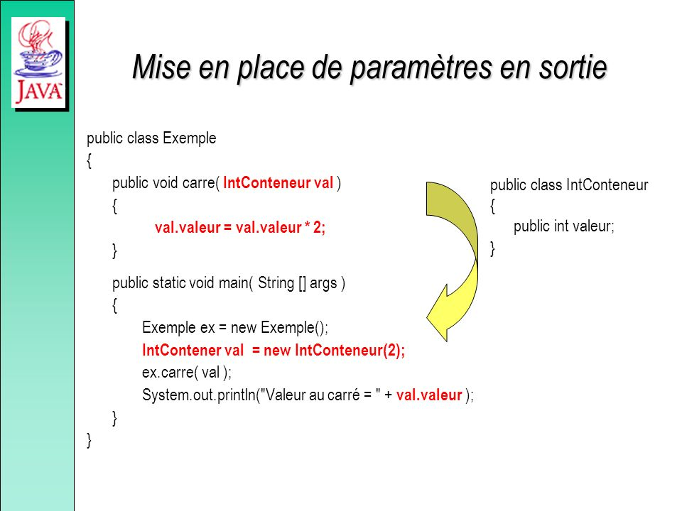 Mise en place de paramètres en sortie public class Exemple { public void carre( IntConteneur val ) { val.valeur = val.valeur * 2; } public static void
