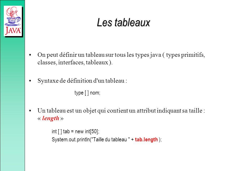 Les tableaux On peut définir un tableau sur tous les types java ( types primitifs, classes, interfaces, tableaux ). Syntaxe de définition d'un tableau