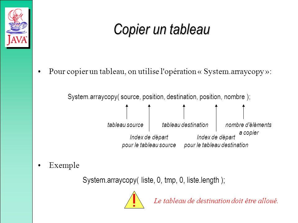 Copier un tableau Pour copier un tableau, on utilise l'opération « System.arraycopy »: System.arraycopy( source, position, destination, position, nomb