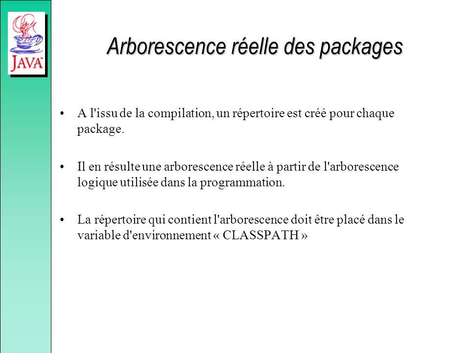 Arborescence réelle des packages A l'issu de la compilation, un répertoire est créé pour chaque package. Il en résulte une arborescence réelle à parti