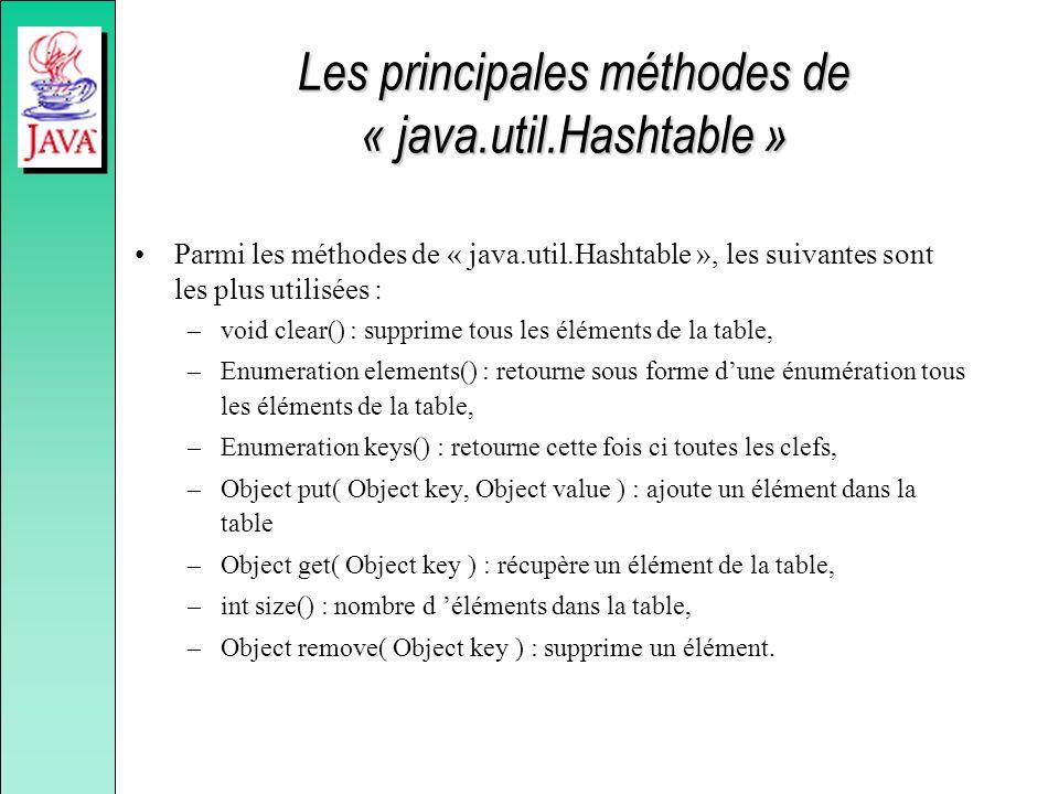 Les principales méthodes de « java.util.Hashtable » Parmi les méthodes de « java.util.Hashtable », les suivantes sont les plus utilisées : –void clear
