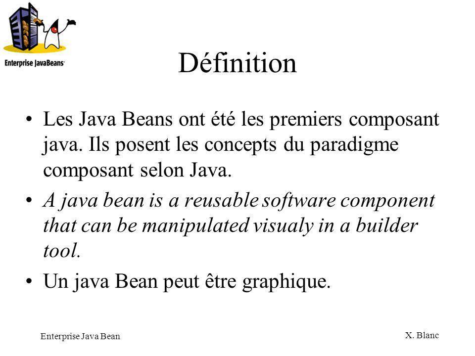 Enterprise Java Bean X. Blanc Définition Les Java Beans ont été les premiers composant java. Ils posent les concepts du paradigme composant selon Java