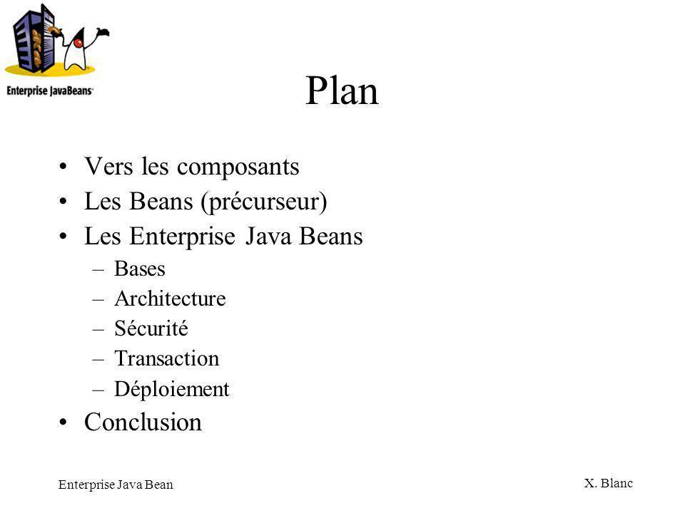 Enterprise Java Bean X. Blanc Vers les composants Des procédures aux composants