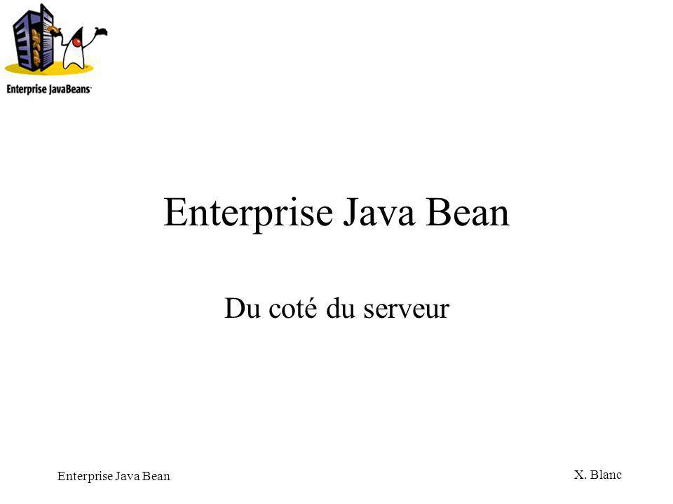 Enterprise Java Bean X. Blanc Enterprise Java Bean Du coté du serveur