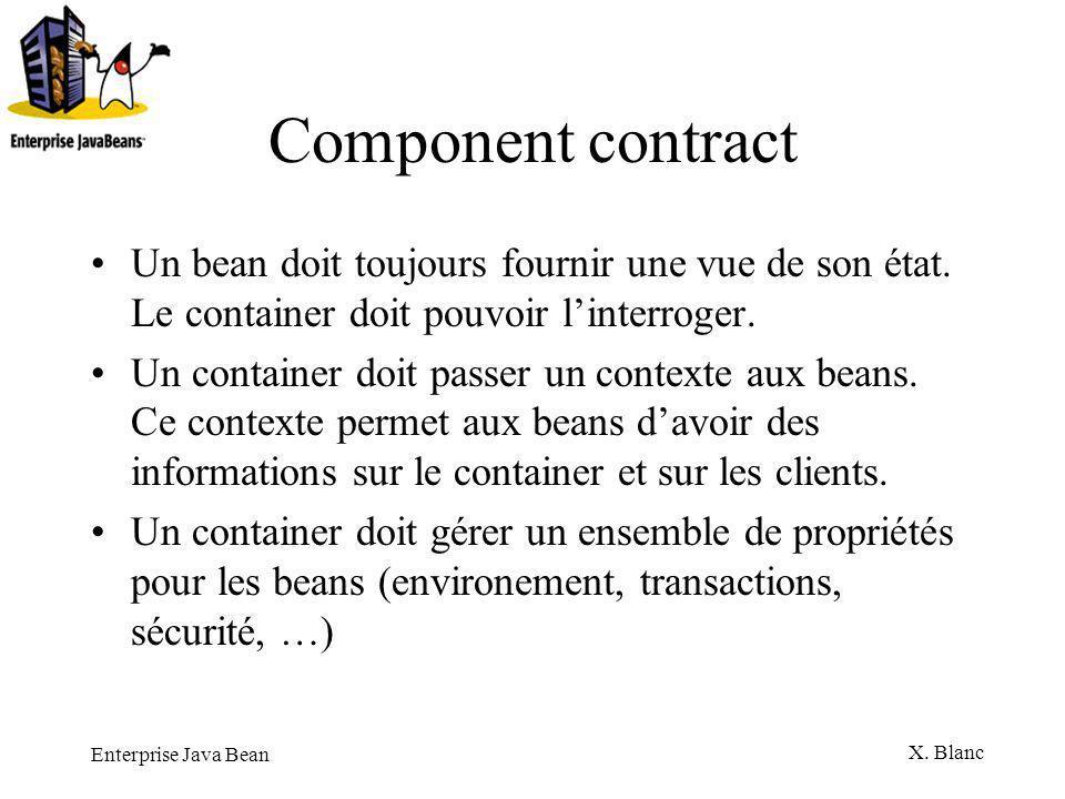 Enterprise Java Bean X. Blanc Component contract Un bean doit toujours fournir une vue de son état. Le container doit pouvoir linterroger. Un containe
