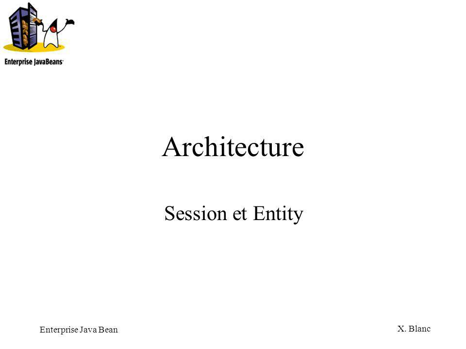 Enterprise Java Bean X. Blanc Architecture Session et Entity
