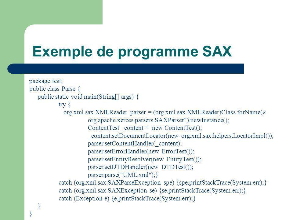 Exemple de programme SAX package test; public class Parse { public static void main(String[] args) { try { org.xml.sax.XMLReader parser = (org.xml.sax.XMLReader)Class.forName(« org.apache.xerces.parsers.SAXParser ).newInstance(); ContentTest _content = new ContentTest(); _content.setDocumentLocator(new org.xml.sax.helpers.LocatorImpl()); parser.setContentHandler(_content); parser.setErrorHandler(new ErrorTest()); parser.setEntityResolver(new EntityTest()); parser.setDTDHandler(new DTDTest()); parser.parse( UML.xml );} catch (org.xml.sax.SAXParseException spe) {spe.printStackTrace(System.err);} catch (org.xml.sax.SAXException se) {se.printStackTrace(System.err);} catch (Exception e) {e.printStackTrace(System.err);} }