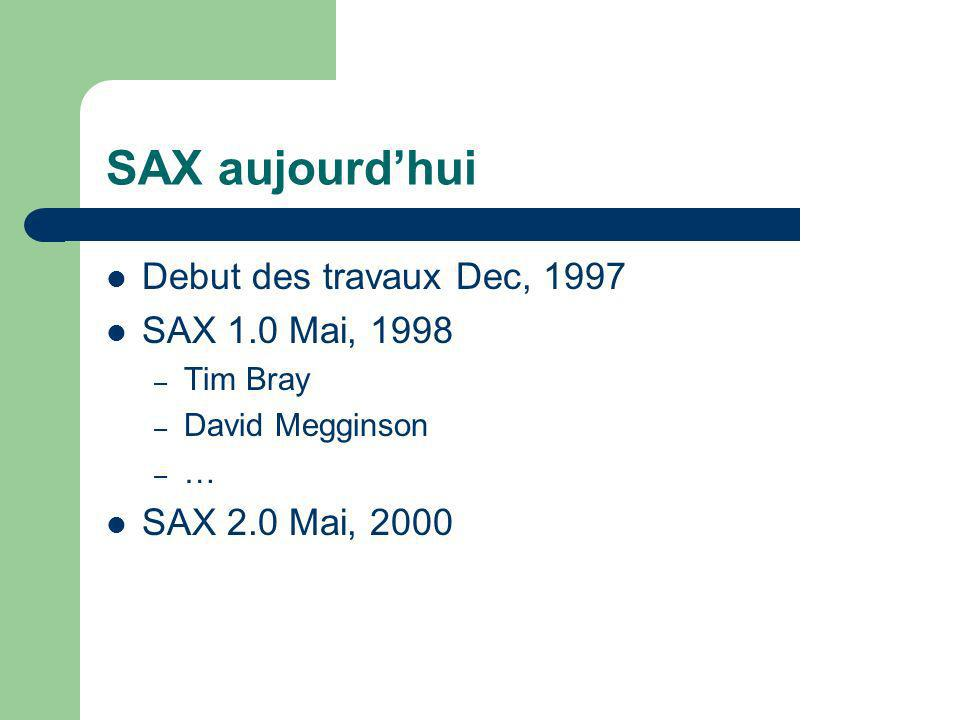 SAX aujourdhui Debut des travaux Dec, 1997 SAX 1.0 Mai, 1998 – Tim Bray – David Megginson – … SAX 2.0 Mai, 2000