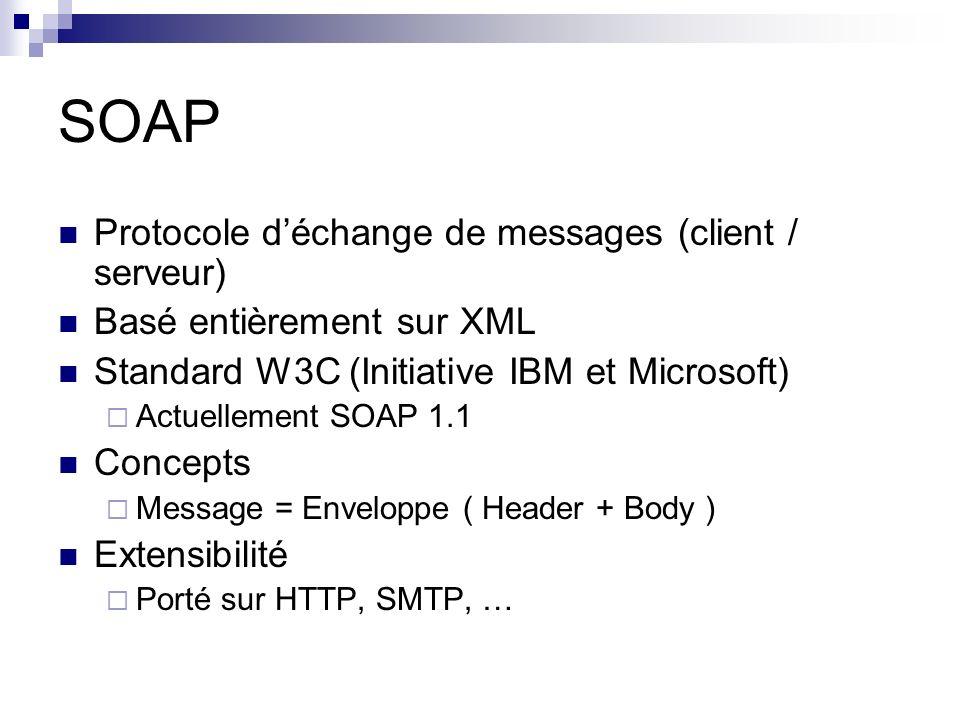 SOAP Protocole déchange de messages (client / serveur) Basé entièrement sur XML Standard W3C (Initiative IBM et Microsoft) Actuellement SOAP 1.1 Conce