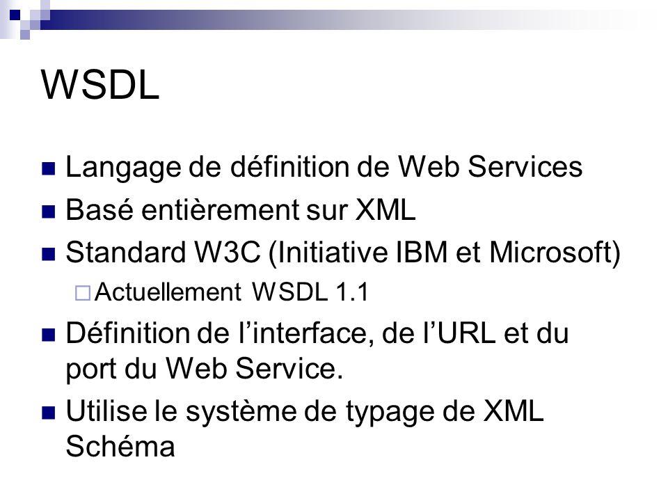 WSDL Langage de définition de Web Services Basé entièrement sur XML Standard W3C (Initiative IBM et Microsoft) Actuellement WSDL 1.1 Définition de lin