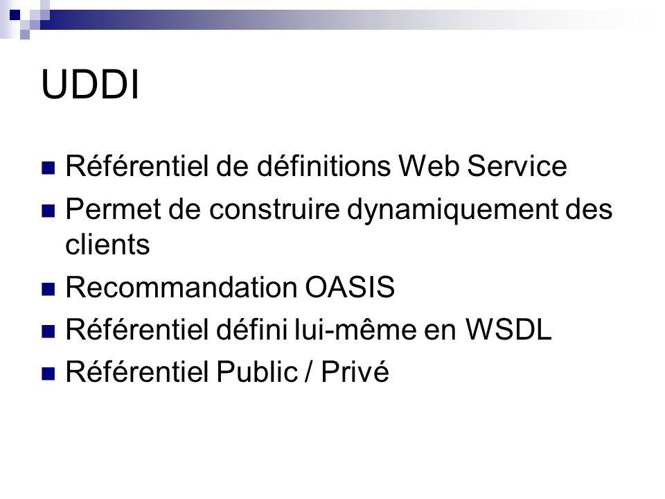 UDDI Référentiel de définitions Web Service Permet de construire dynamiquement des clients Recommandation OASIS Référentiel défini lui-même en WSDL Ré