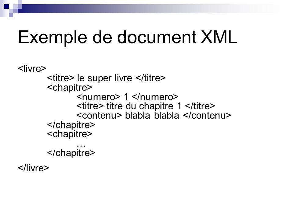 Exemple de document XML le super livre 1 titre du chapitre 1 blabla blabla …