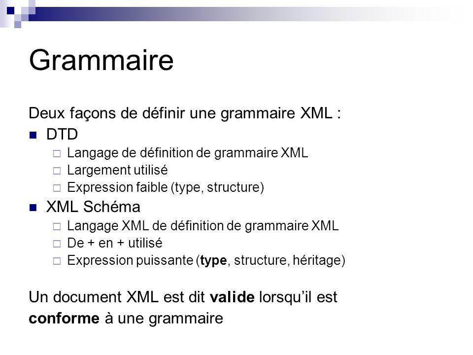 Grammaire Deux façons de définir une grammaire XML : DTD Langage de définition de grammaire XML Largement utilisé Expression faible (type, structure)